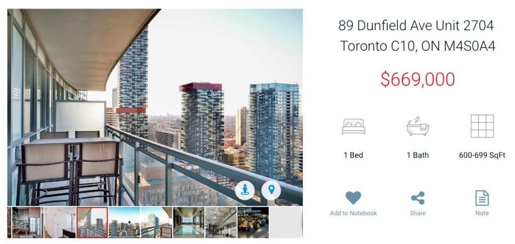 89 Dunfield Ave Condo for Sale - Yossi Kaplan, MBA